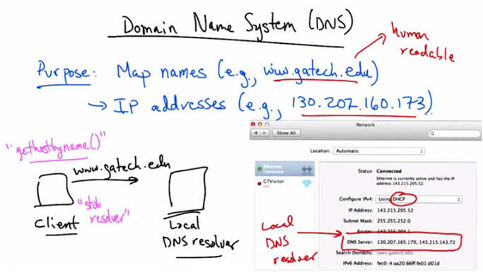 OMS Notes on twitter mapping, content mapping, field mapping, system mapping, topology mapping, forest mapping, title mapping, identity mapping, account mapping, site mapping,